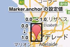 Marker.anchor の設定値